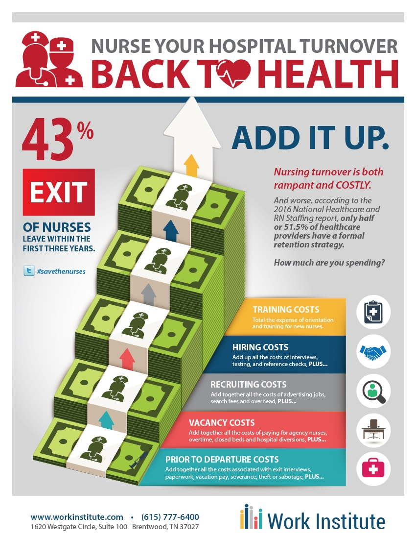 Costs-of-Nurse-Turnover.jpg