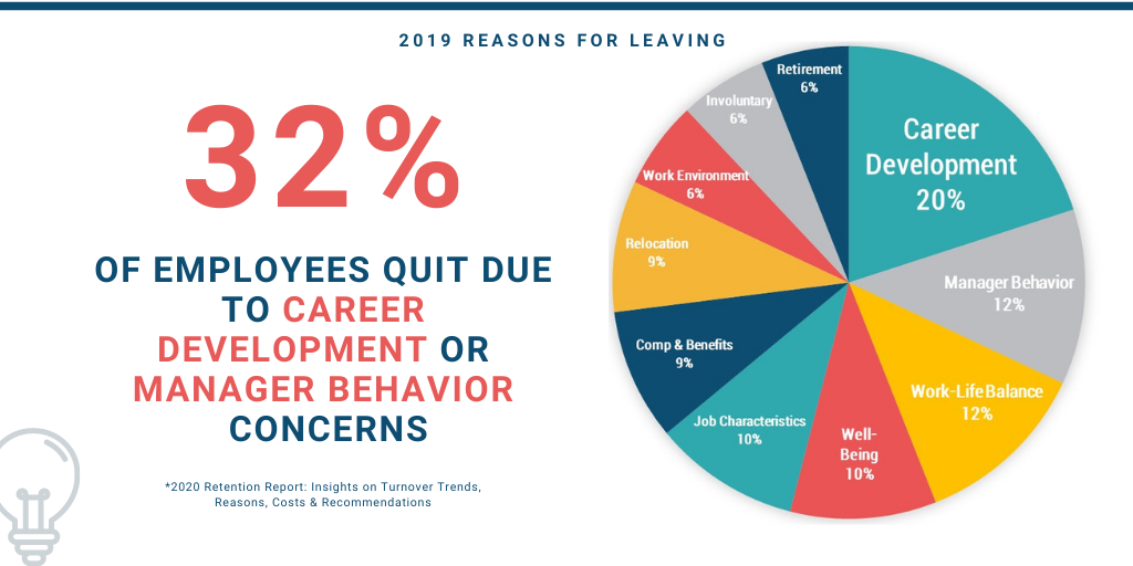 Reasons for Leaving Infographic